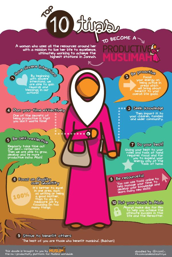 [Doodle of the Month] Top 10 Tips to Become a Productive Muslimah