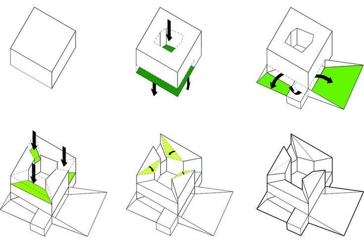 google docs architecture diagram