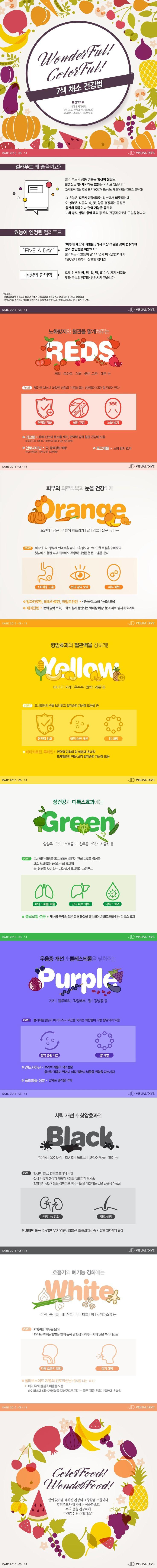 '7색 채소 섭취'로 건강하게 사는 법 [인포그래픽] #Food / #Infographic ⓒ 비주얼다이브 무단 복사·전재·재배포 금지