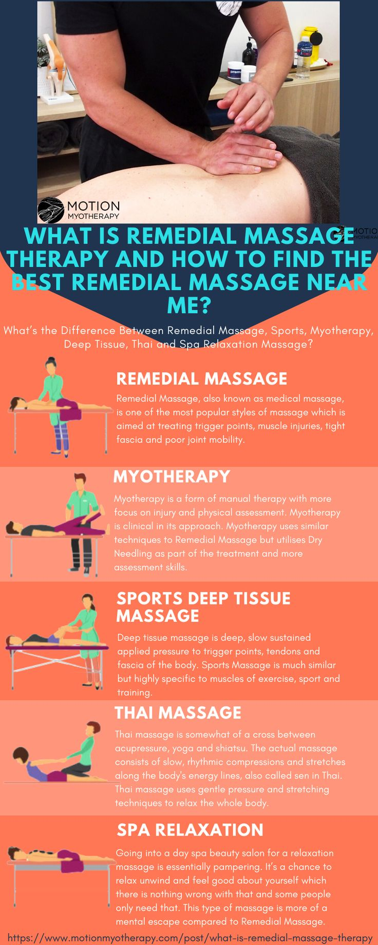 What is Remedial Massage Therapy and How to Find the Best
