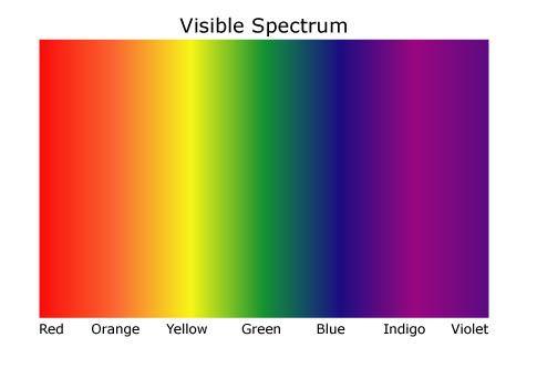 O altfel de privire asupra culorilor