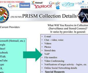 Secret program gives NSA, FBI backdoor access to Apple, Google, Facebook, Microsoft data