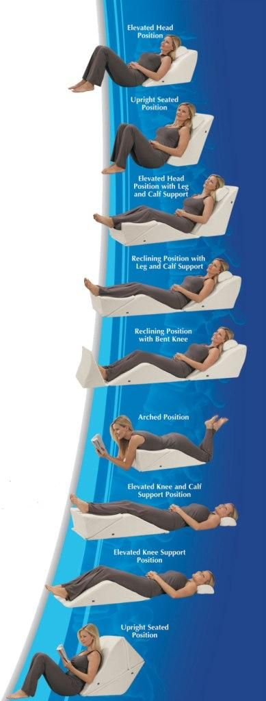 Body support systems help cradle sore joints and muscles. OREDS does not endorse any particular product.
