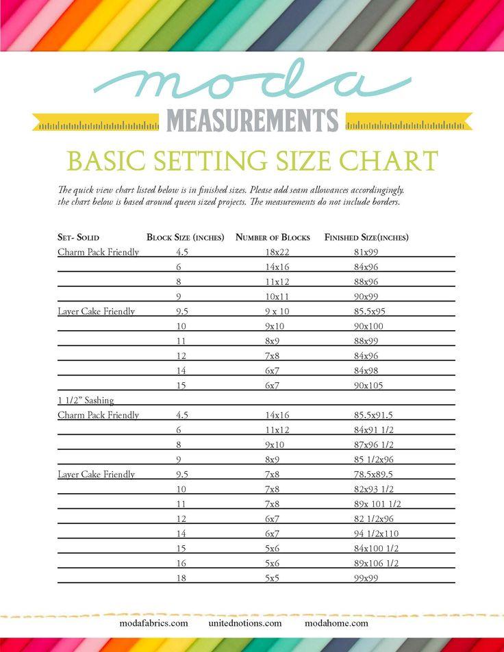 Basic Setting Size Chart