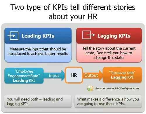 44 best Human Resources images on Pinterest Human resources - hr strategy