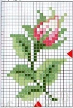 free cross stitch chart..