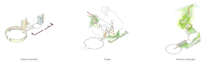 Rhino Architecture reviewed by VisualARQ: Downlye House. Spaces sequence, from the circular arrival courtyard through the house into the landscape.