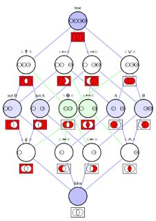 November 2 - Mathematician George Boole