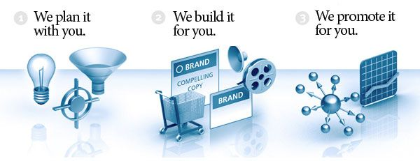Osvin web solutions team of professional web designers providing iphone application development and professional website development, website redesign and SEO services  http://www.osvin.com/