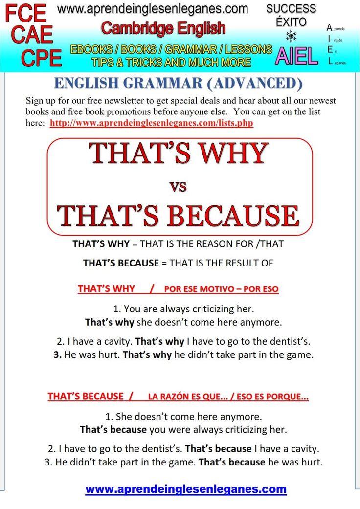 FCE CAE CPE Advanced Grammar Cambridge English exams Key Word Transformation Gapped text open cloze Word formation