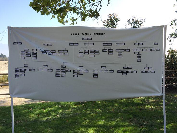 Diy family tree banner vinyl fabric from hobby lobby 499