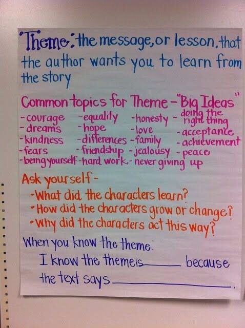 Theme chart - great for reading notebook. Also a great way to get ready for a book report