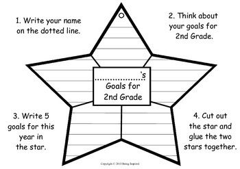 41 best Marzano High Yield Instructional Strategies images