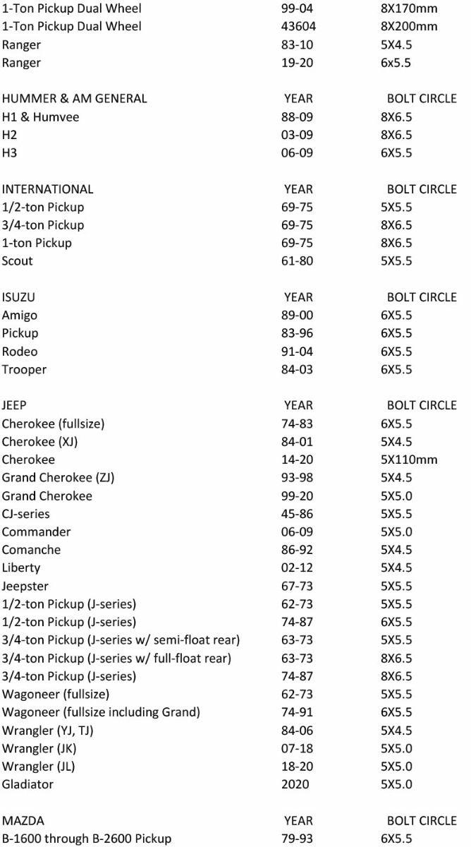 Jeep Wheel Bolt Pattern : wheel, pattern, Pattern, Pattern,, Bolt,