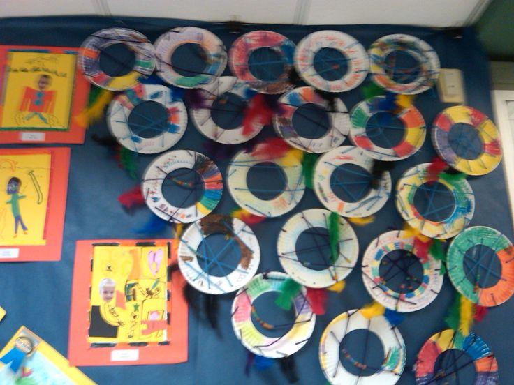 art for kids   Native American – Paper Plate Dream Catcher   teach kids art ...