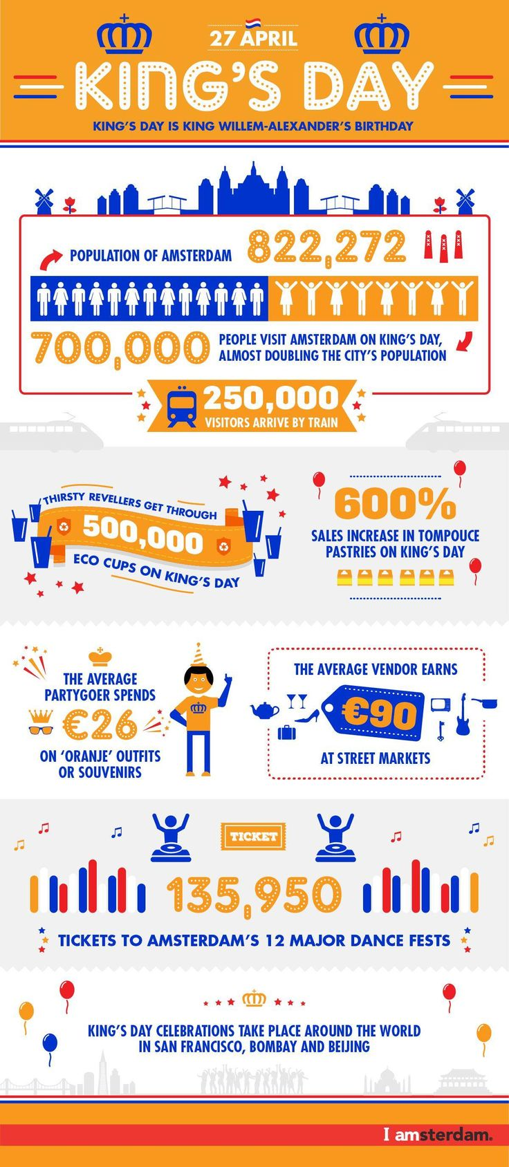 Infographic: King's Day in Amsterdam | I amsterdam