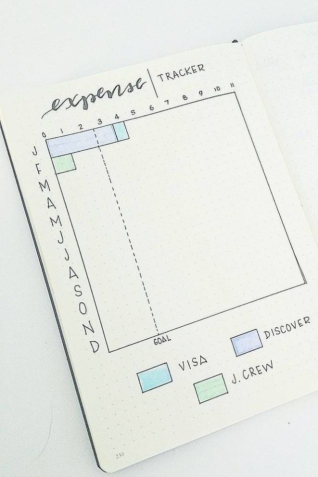 Best  Expense Tracker Ideas On   Bullet Journal