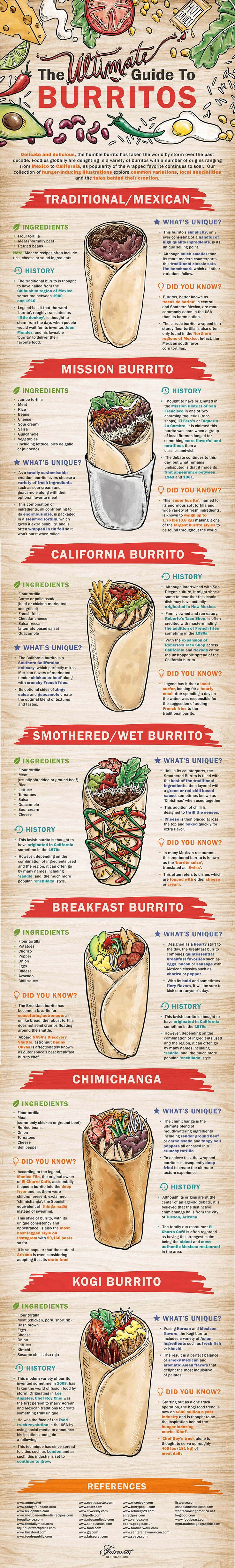 The Ultimate Guide to Burritos - Cooking Infographic. Topic: food, recipe, Mexican