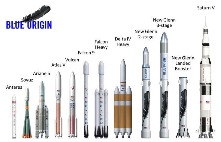 アマゾンCEOの宇宙企業Blue Origin、新型ロケットNew Glenn発表。SpaceX競合、サターンV並みの大型機 - Engadget…