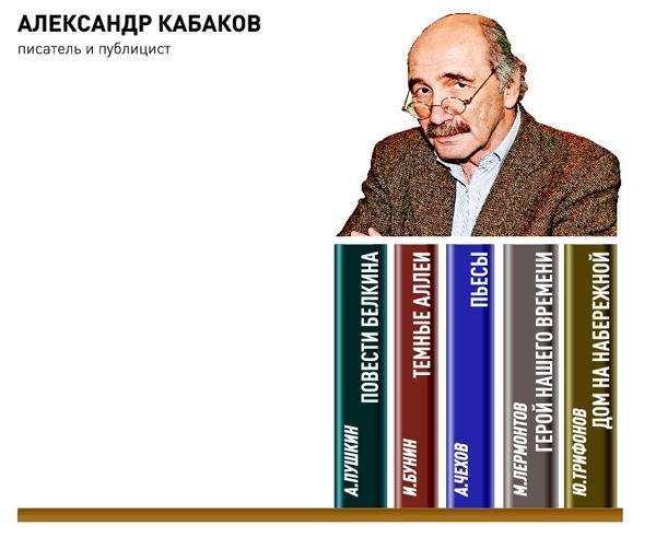 Пять любимых книг писателя Александра Кабакова