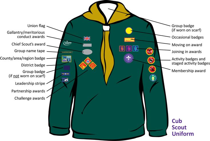 8th Cheam Scout Group I Beaver Uniform | Cub Uniform | Scout Uniform