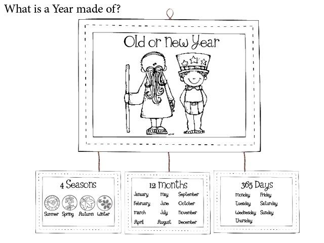 1000+ images about Kindergarten Social Studies on Pinterest ...