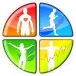 Control Mirena Weight Gain with Detox Program