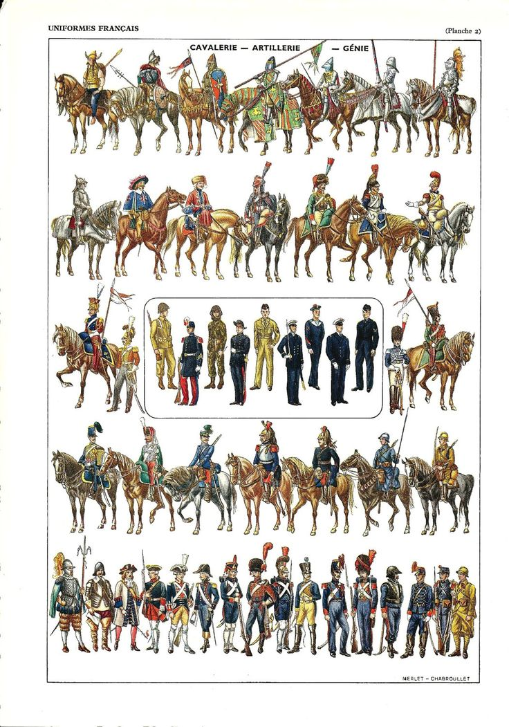 French Cavalry Uniforms