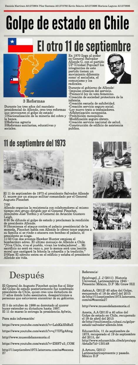"""ITESM Campus Hidalgo. Infografía """"Golpe de estado en Chile.""""  Elaborado por Kevin Solares,  Mariana Laguna, Pilar Santana y Daniela Martínez."""
