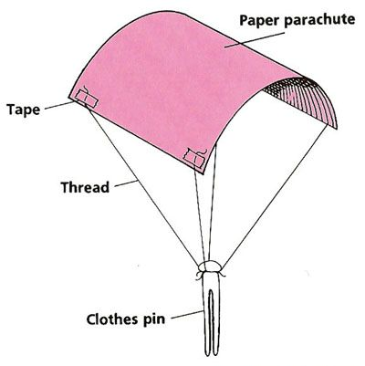 Parachutes: Does Size Matter?