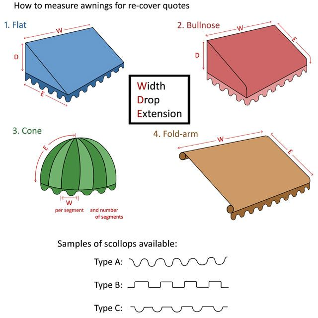 How to Measure Awnings.info@diyoutdoorblinds.co.zawww.diyoutdoorblinds.co.za