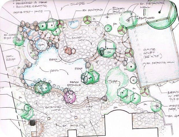 Back Yard Landscape Design Plans