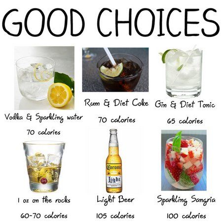 How Drinks Can Make You Fat - www.be-fit.me