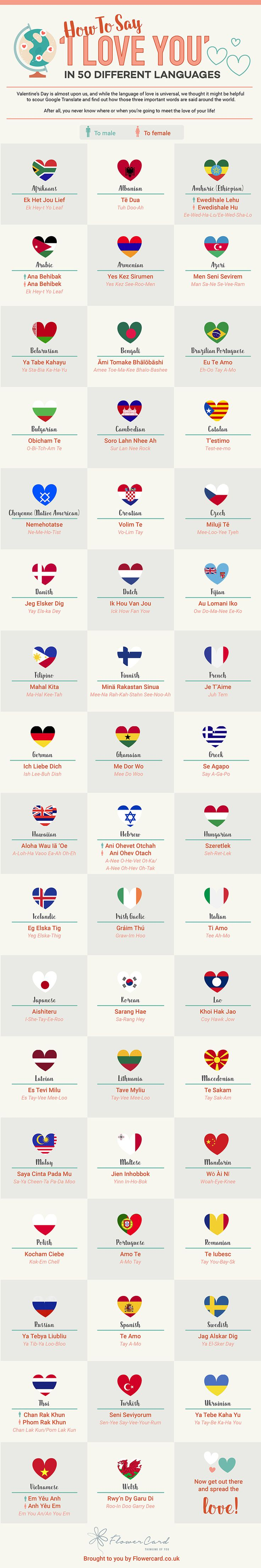 "How to say ""I love you"" in 50 different languages [INFOGRAPHIC] - Matador Network"