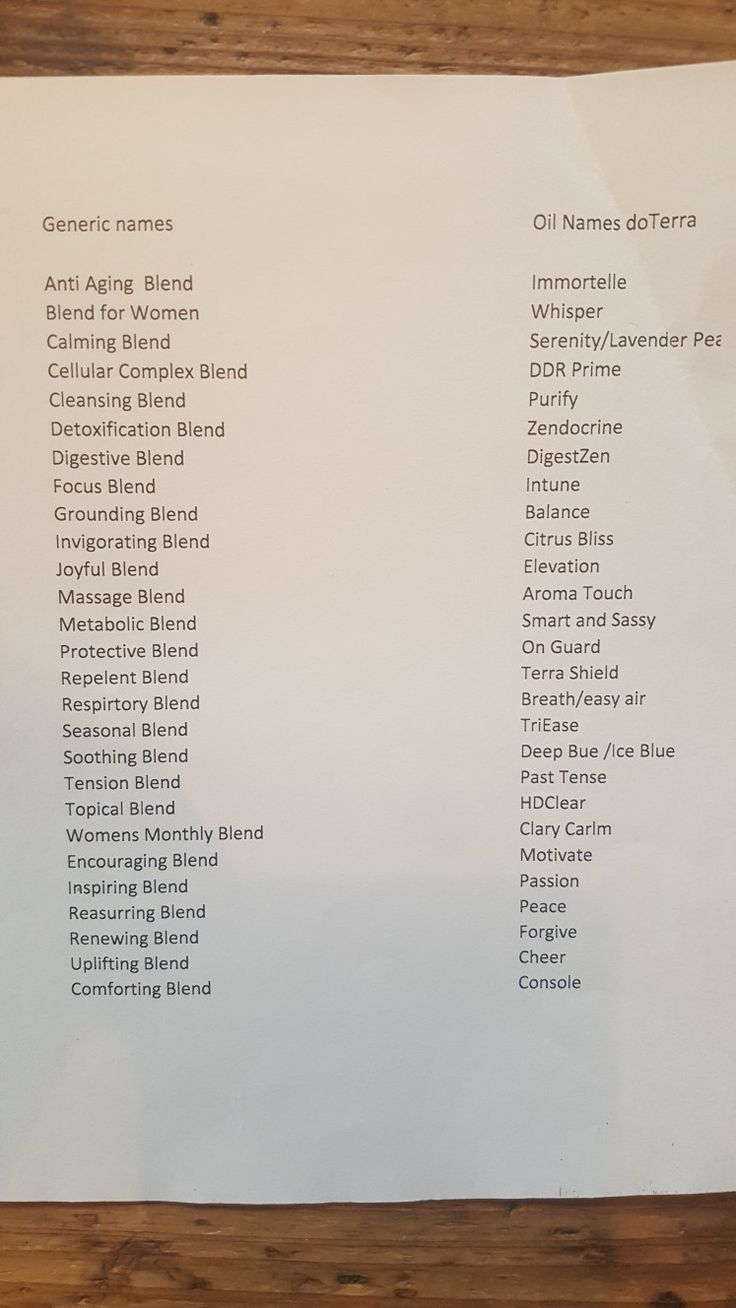 Generic names and oil names DoTERRA