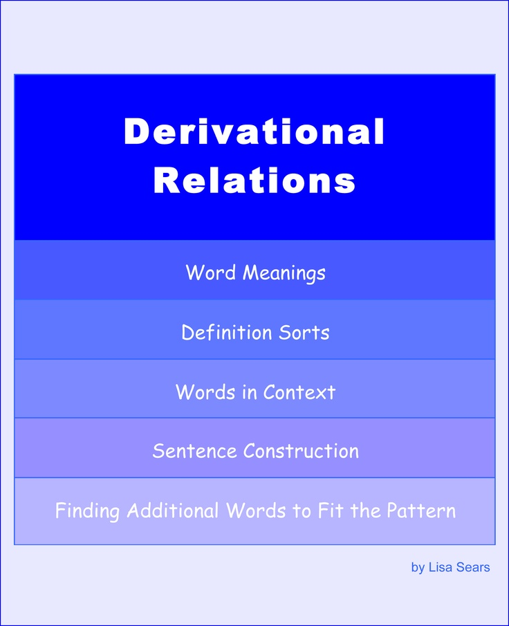 Derivational Relations Stage - Literacy Partners - Google