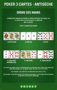 Recherche Comment jouer au poker trois cartes. Vues 195334.