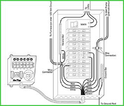 05d22caacd0e1c16d3df54d5ac91815c generator transfer switch high tech 361 best electricidad images on pinterest electrical wiring gentran transfer switch wiring diagram at soozxer.org