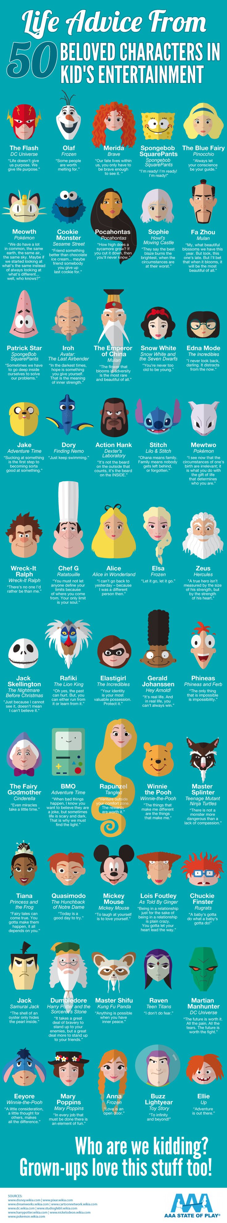 Life Advice From 50 Beloved Characters in Kids Entertainment – Infographic