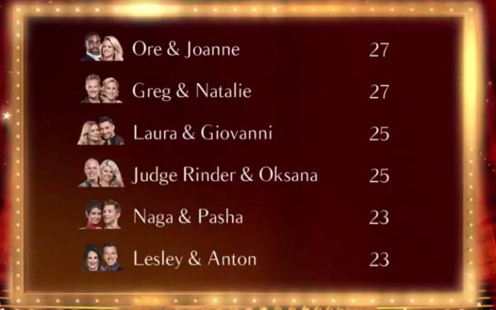 What time is Strictly Come Dancing on TV tonight and which celebrities are still to dance?