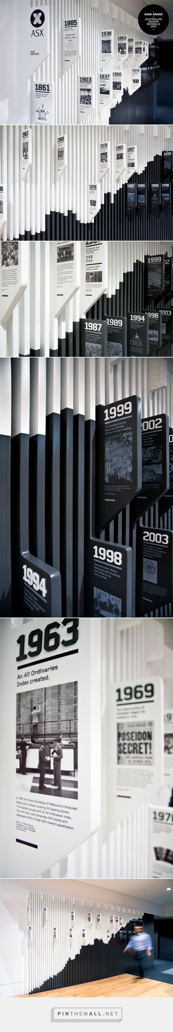 GRAPHIC AMBIENT » Blog Archive » ASX Timeline Wall, Australia - created via https://pinthemall.net