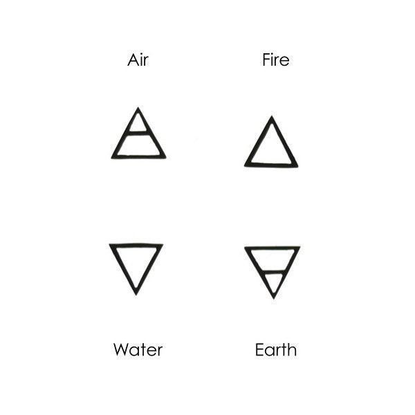 Geometric meets natural. The four elements symbolized in alchemy - earth, air, water and fire - are now for you to wear with you, in any combination. Choose fro