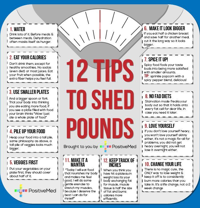 12 tips to shed pounds - PositiveMed