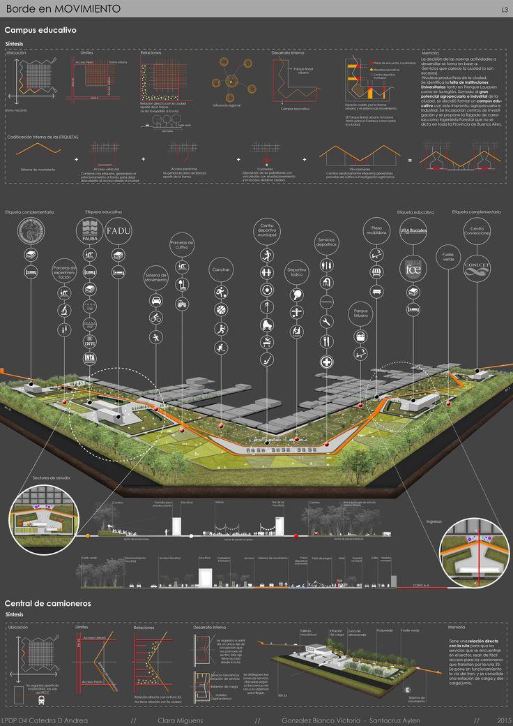Proyecto de Borde para la Ciudad de Trenque Lauquen, Bs. As.- Campus Educativo y Sector de camioneros