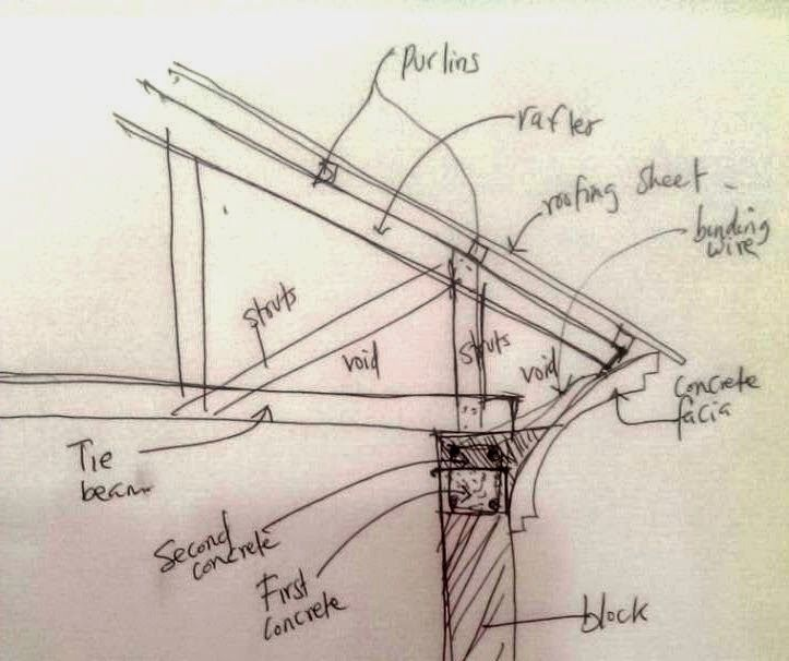 Diary Of A Nigerian Architect An Alternative Method Of Constructing The Concrete Fascia Roof Detail Concrete Construction