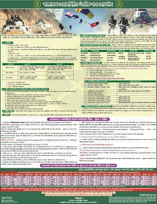 Job Circular For Bangladesh: Bangladesh Army Job Circular