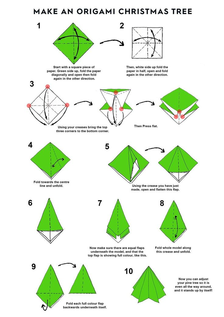 1000 ideas about origami instructions on pinterest for Adornos navidenos origami paso a paso