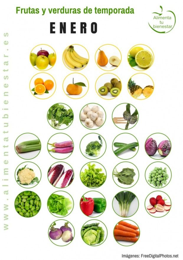 Frutas y verduras de temporada para enero #alimentatubienestar Sigue el enlace de la imagen y descárgate el calendario en pdf para todo el año