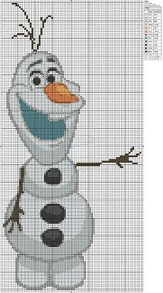 Frozen - Olaf by Makibird-Stitching on deviantART