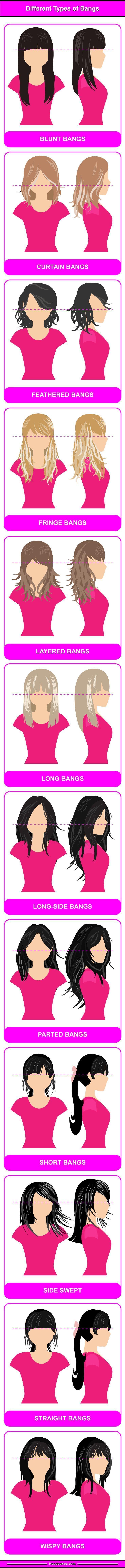 Tabelle Mit Den Verschiedenen Arten Von Pony Fur Frauen Frisur Typen Frisuren Ideen Arten Den Medium Frisuren Frauen Haar Pony Halblange Kurze Haare